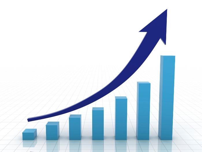 Le targhe più efficaci per aumento di risposte di potenzialità
